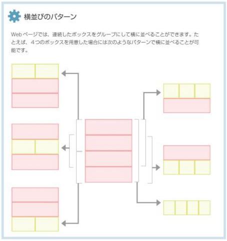 Amazon.co.jp: HTML5 CSS3デザインブック  ステップバイステップ形式でマスターできる   エビスコム  本